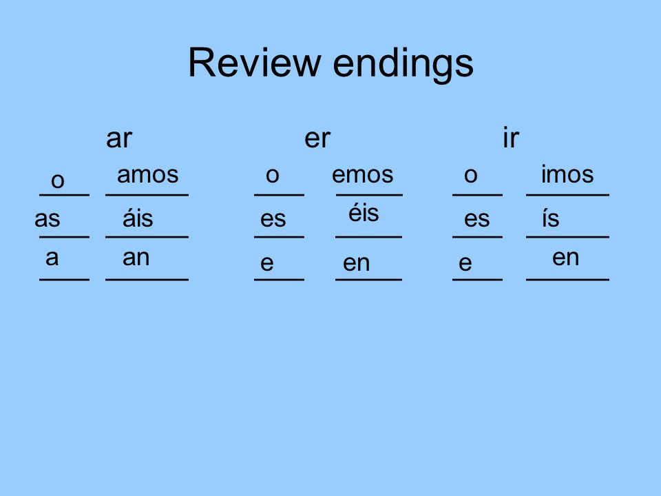 Review endings ar er ir ___ _____ ___ ____ ___ _____