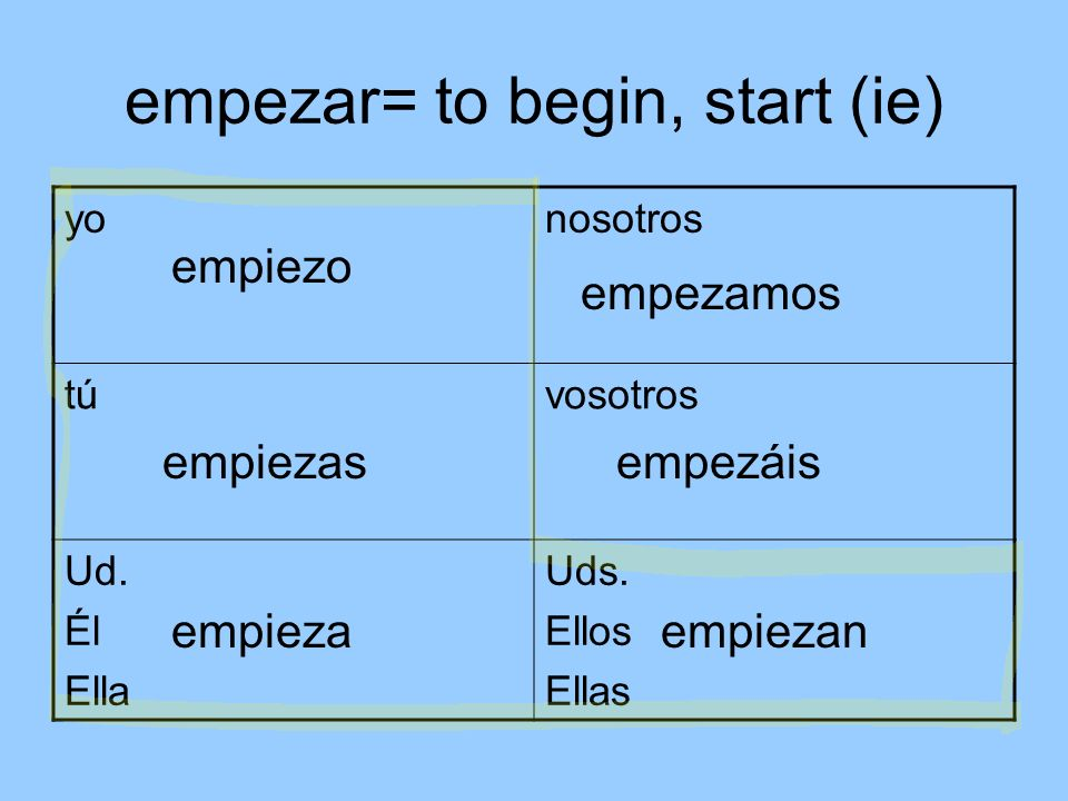 empezar= to begin, start (ie)