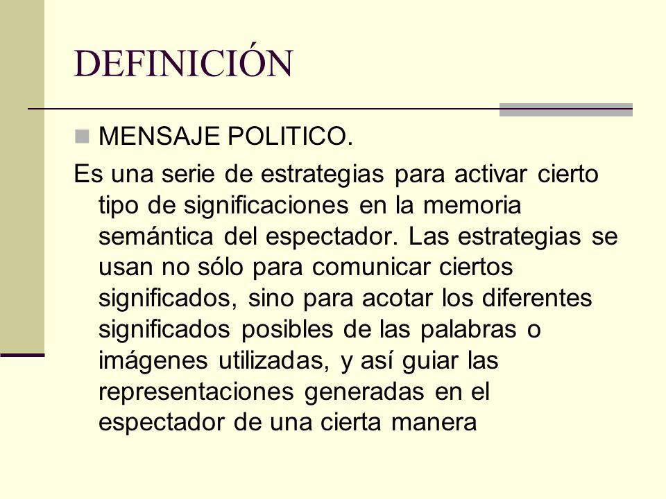 DEFINICIÓN MENSAJE POLITICO.