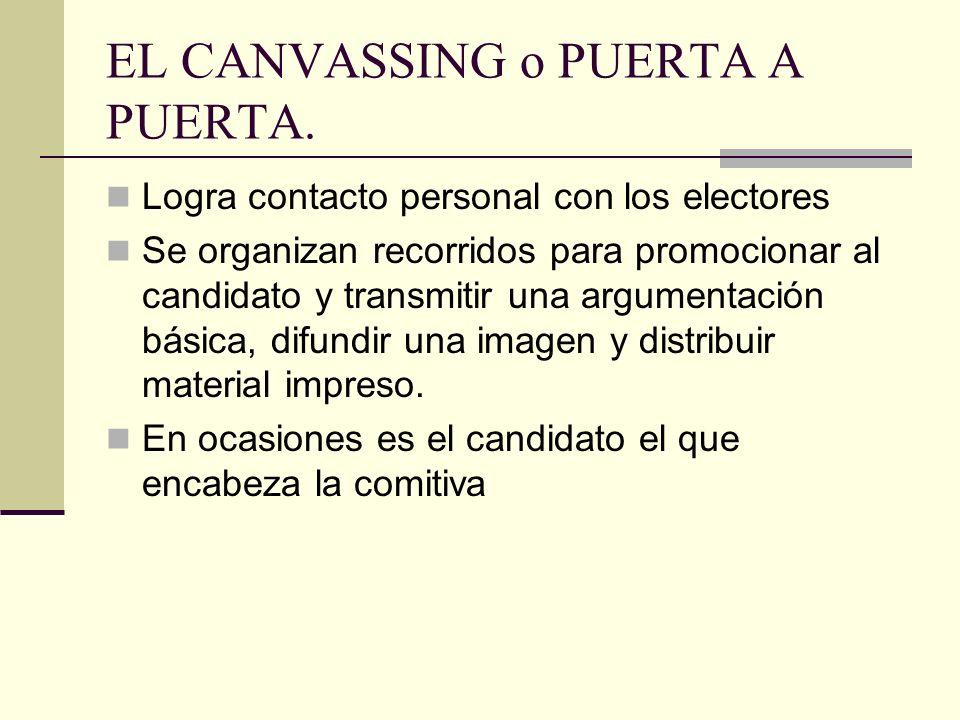 EL CANVASSING o PUERTA A PUERTA.