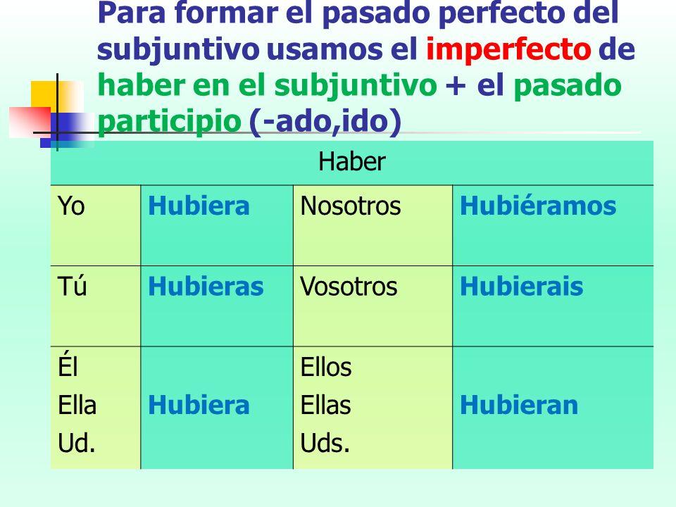 Para formar el pasado perfecto del subjuntivo usamos el imperfecto de haber en el subjuntivo + el pasado participio (-ado,ido)