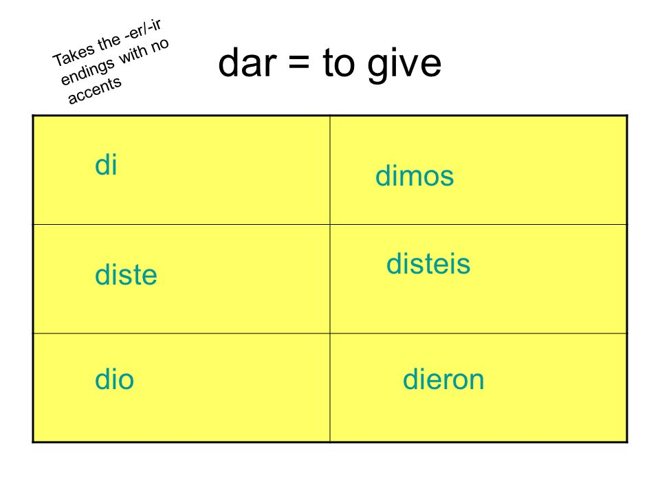dar = to give di dimos disteis diste dio dieron