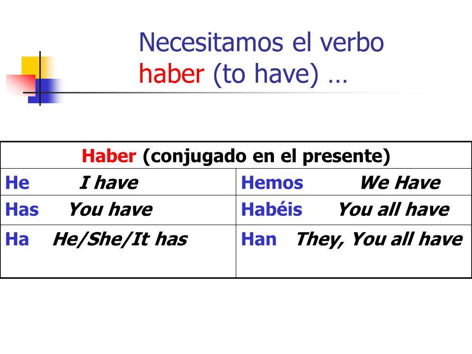 Haber (conjugado en el presente)
