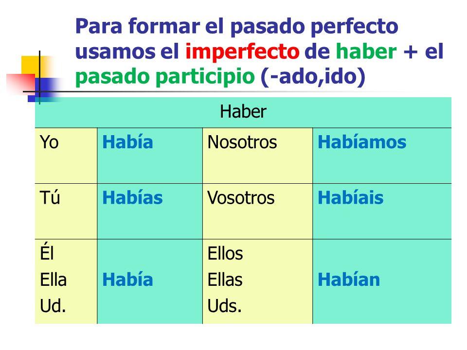 Para formar el pasado perfecto usamos el imperfecto de haber + el pasado participio (-ado,ido)