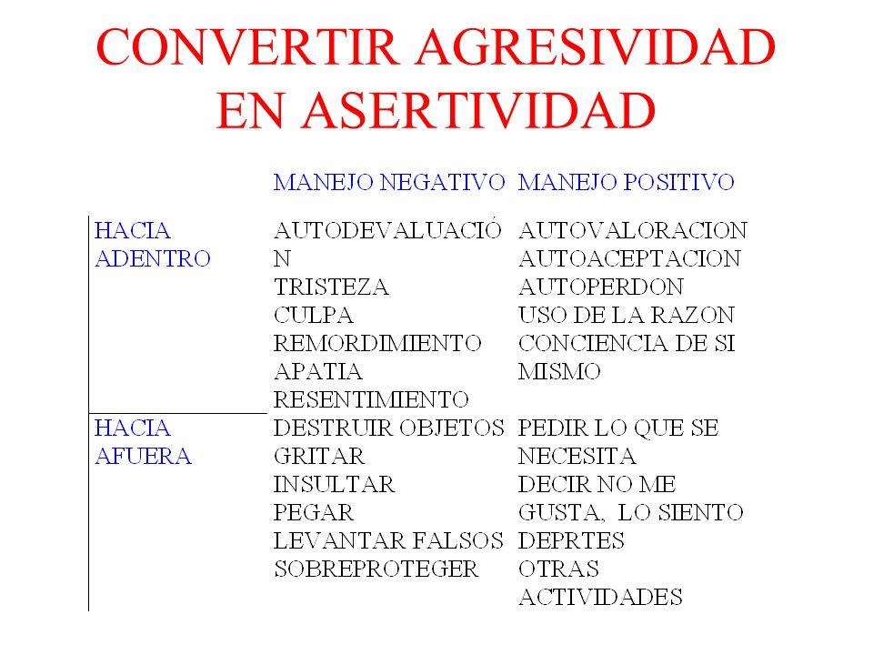 CONVERTIR AGRESIVIDAD EN ASERTIVIDAD