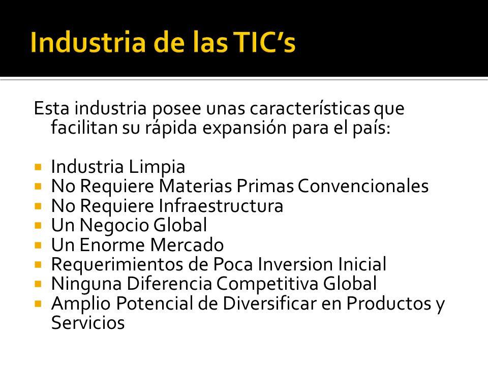 Industria de las TIC'sEsta industria posee unas características que facilitan su rápida expansión para el país: