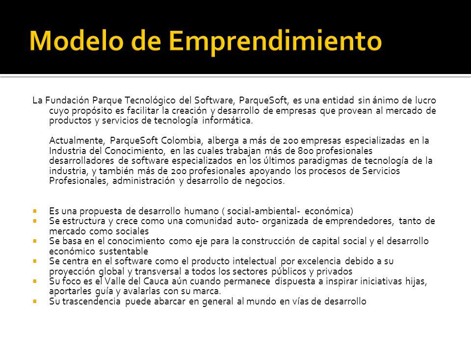 Modelo de Emprendimiento