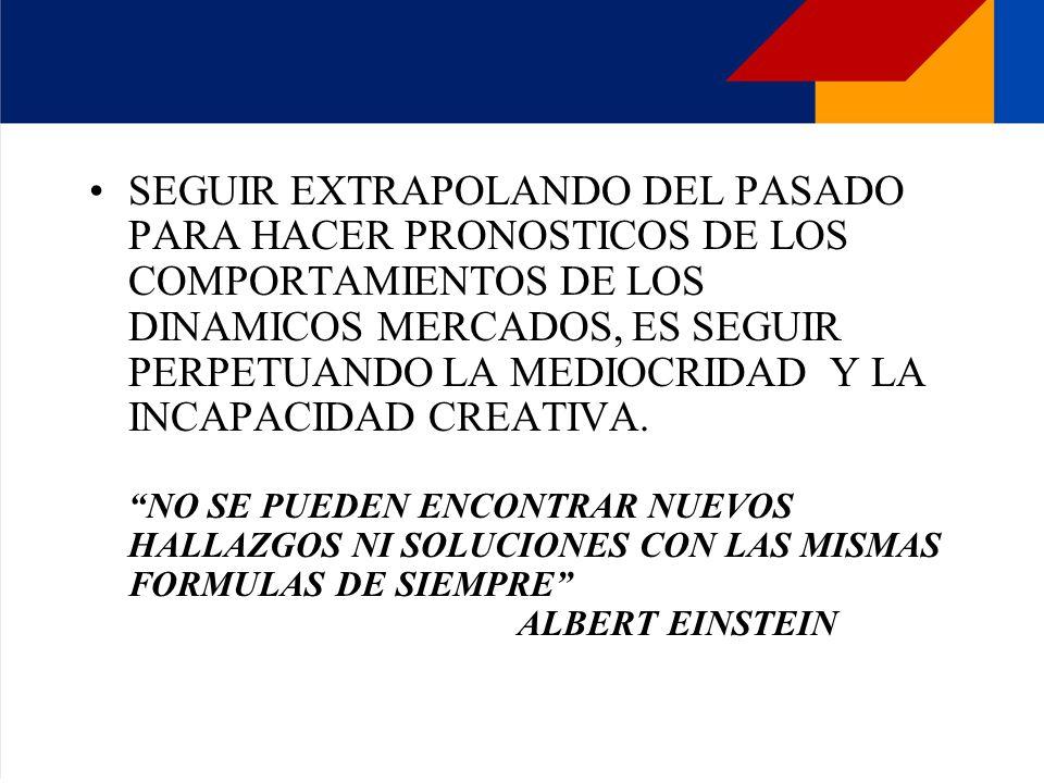 SEGUIR EXTRAPOLANDO DEL PASADO PARA HACER PRONOSTICOS DE LOS COMPORTAMIENTOS DE LOS DINAMICOS MERCADOS, ES SEGUIR PERPETUANDO LA MEDIOCRIDAD Y LA INCAPACIDAD CREATIVA.