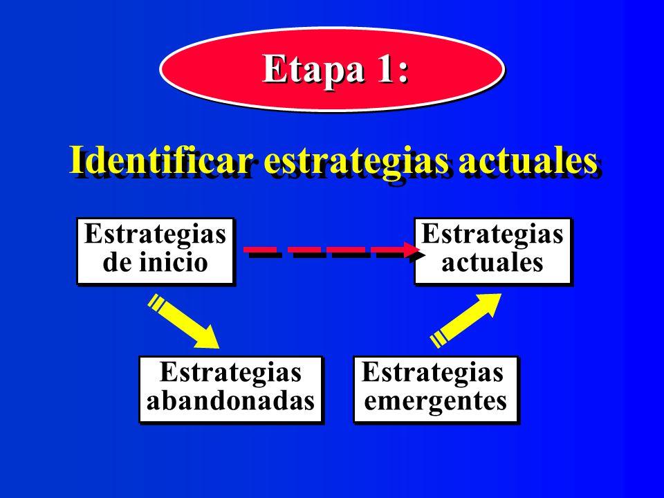 Identificar estrategias actuales
