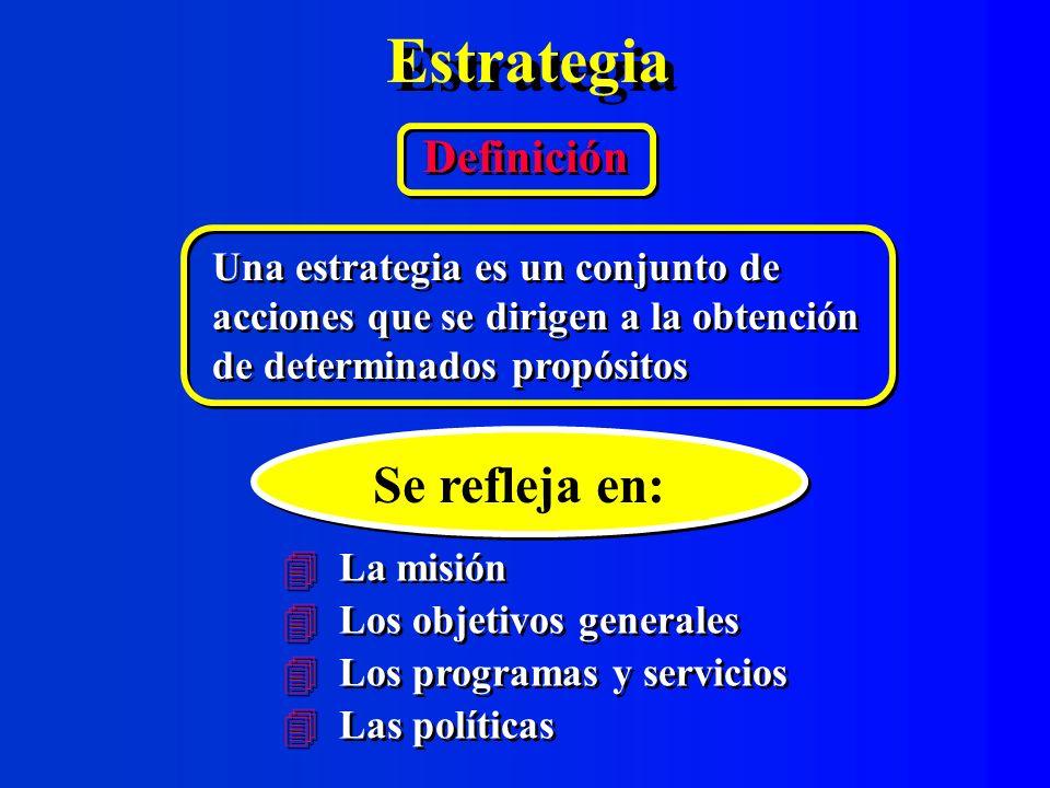 Estrategia Se refleja en: Definición Una estrategia es un conjunto de