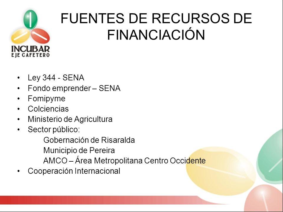 FUENTES DE RECURSOS DE FINANCIACIÓN