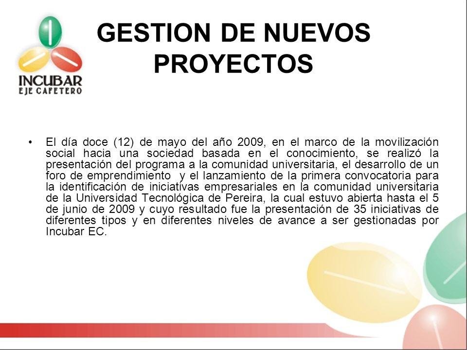 GESTION DE NUEVOS PROYECTOS