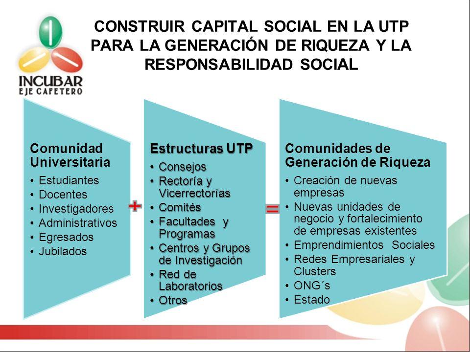 CONSTRUIR CAPITAL SOCIAL EN LA UTP PARA LA GENERACIÓN DE RIQUEZA Y LA RESPONSABILIDAD SOCIAL
