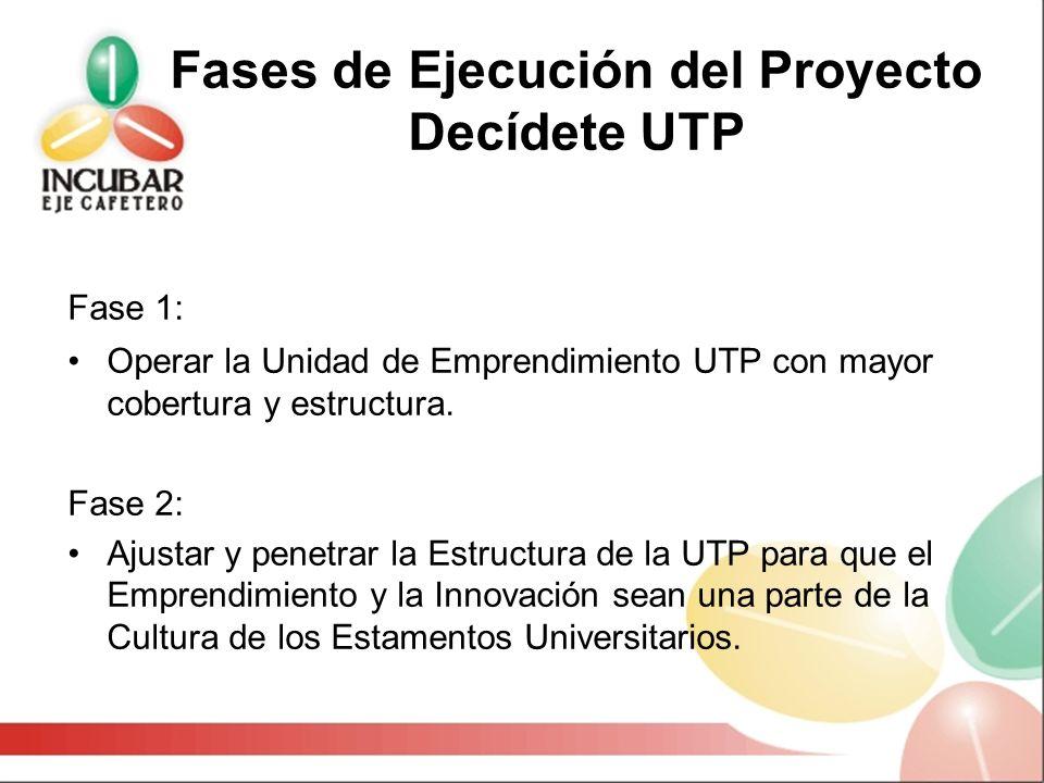 Fases de Ejecución del Proyecto Decídete UTP