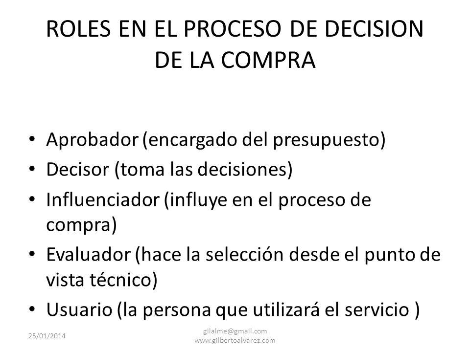 ROLES EN EL PROCESO DE DECISION DE LA COMPRA