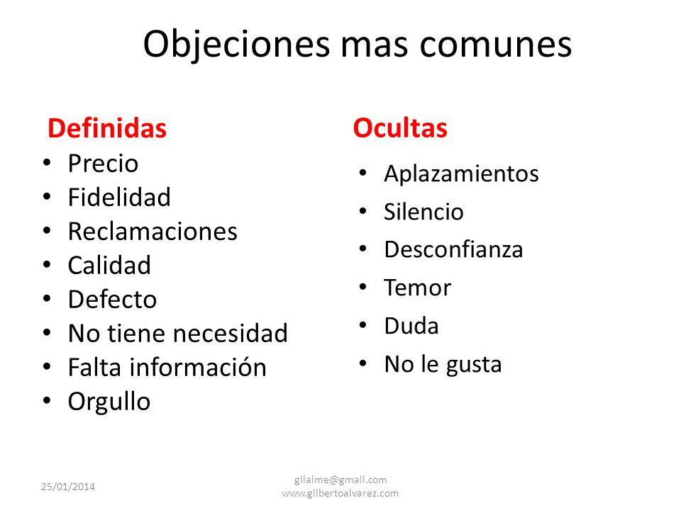 Objeciones mas comunes