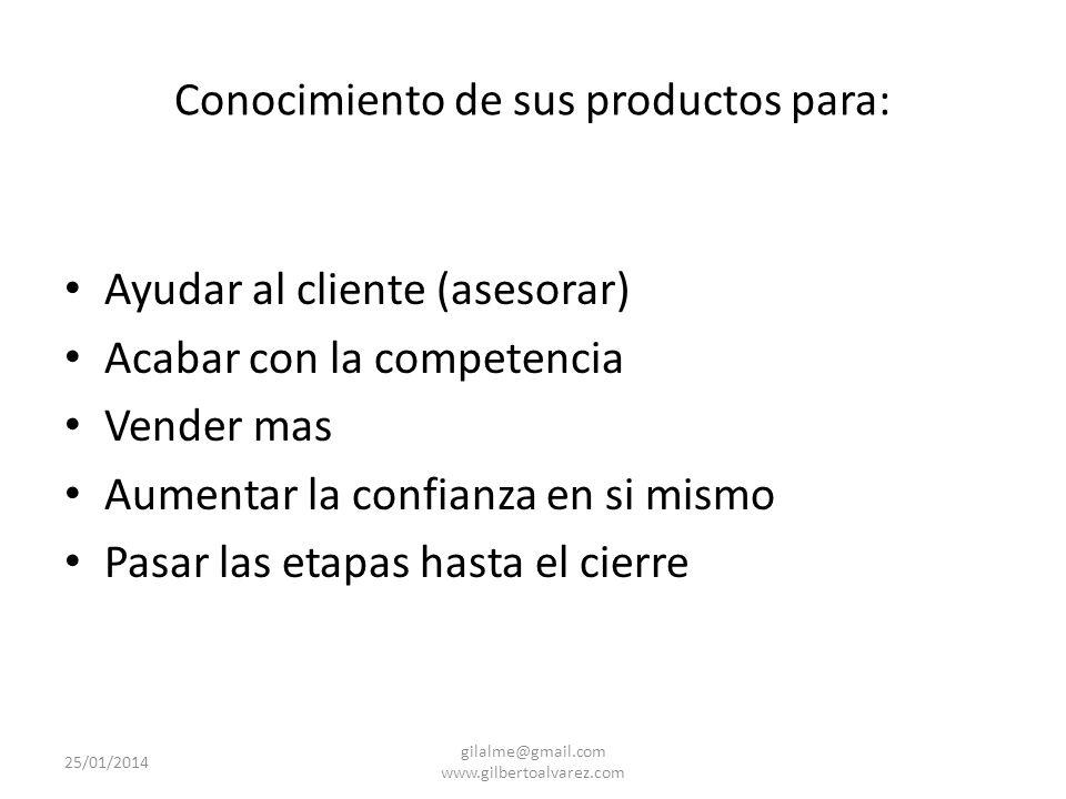 Conocimiento de sus productos para: