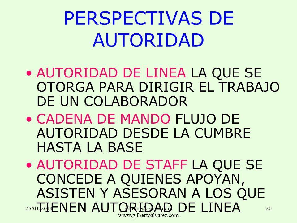 PERSPECTIVAS DE AUTORIDAD