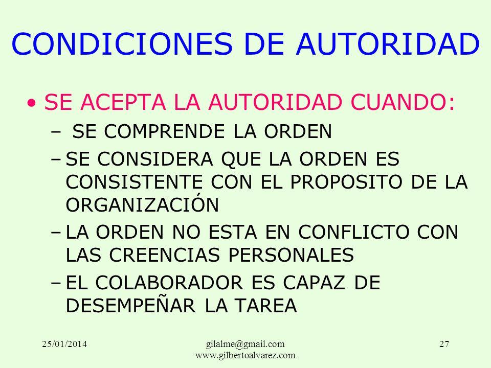 CONDICIONES DE AUTORIDAD