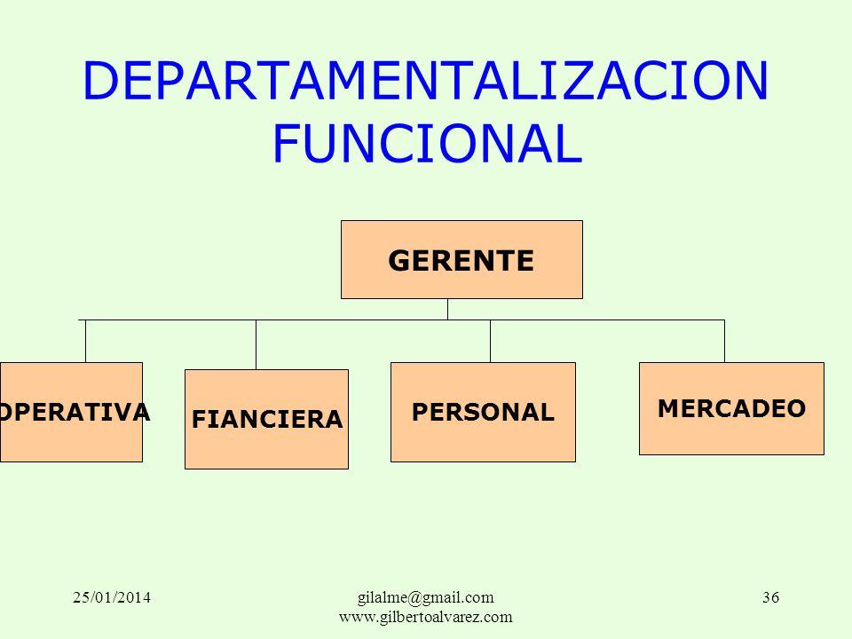 DEPARTAMENTALIZACION FUNCIONAL