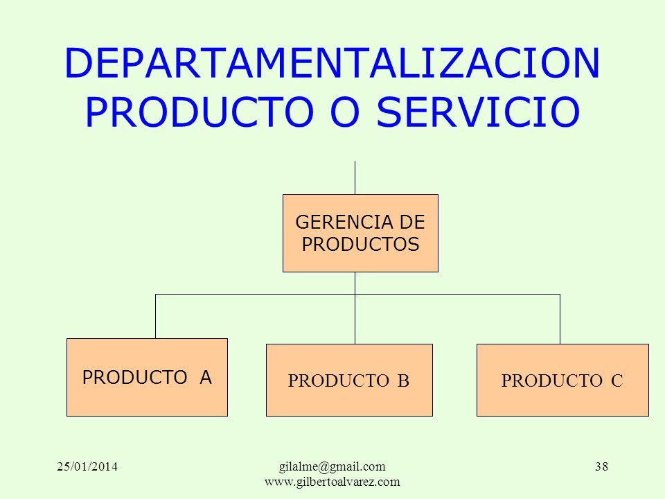 DEPARTAMENTALIZACION PRODUCTO O SERVICIO