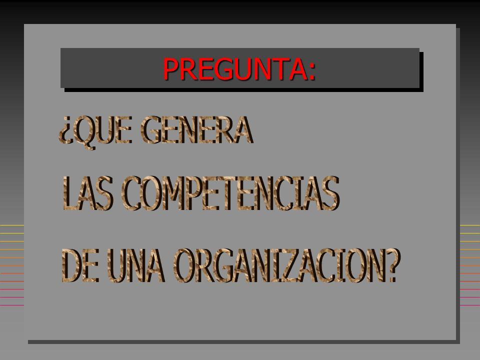 PREGUNTA: ¿QUE GENERA LAS COMPETENCIAS DE UNA ORGANIZACION
