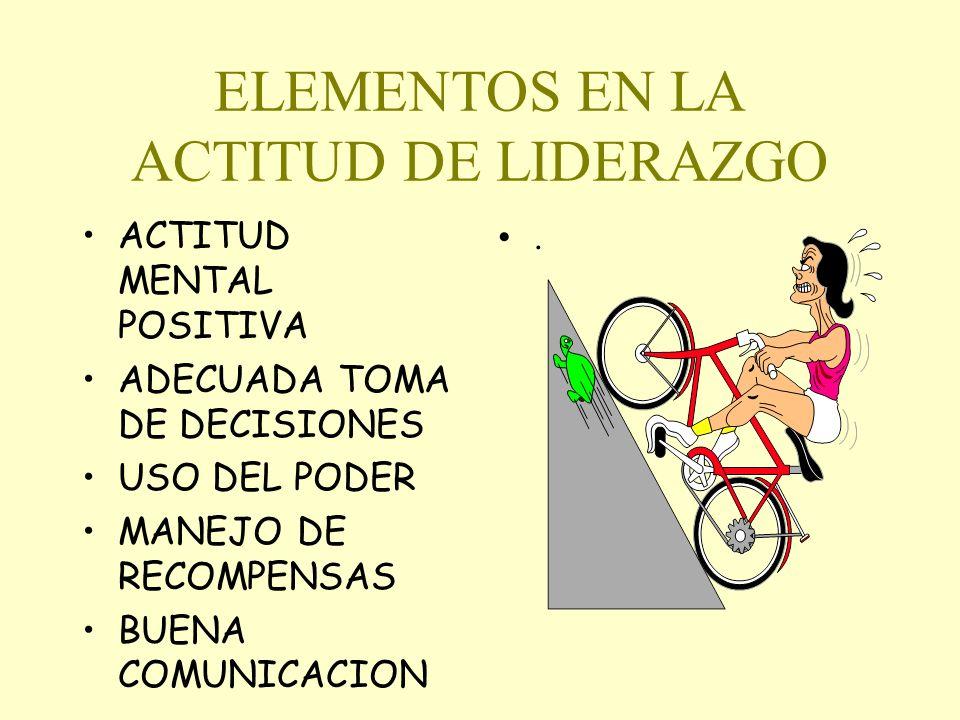 ELEMENTOS EN LA ACTITUD DE LIDERAZGO