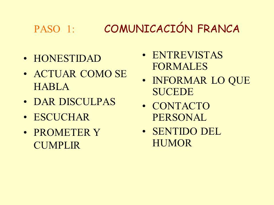 PASO 1: COMUNICACIÓN FRANCA