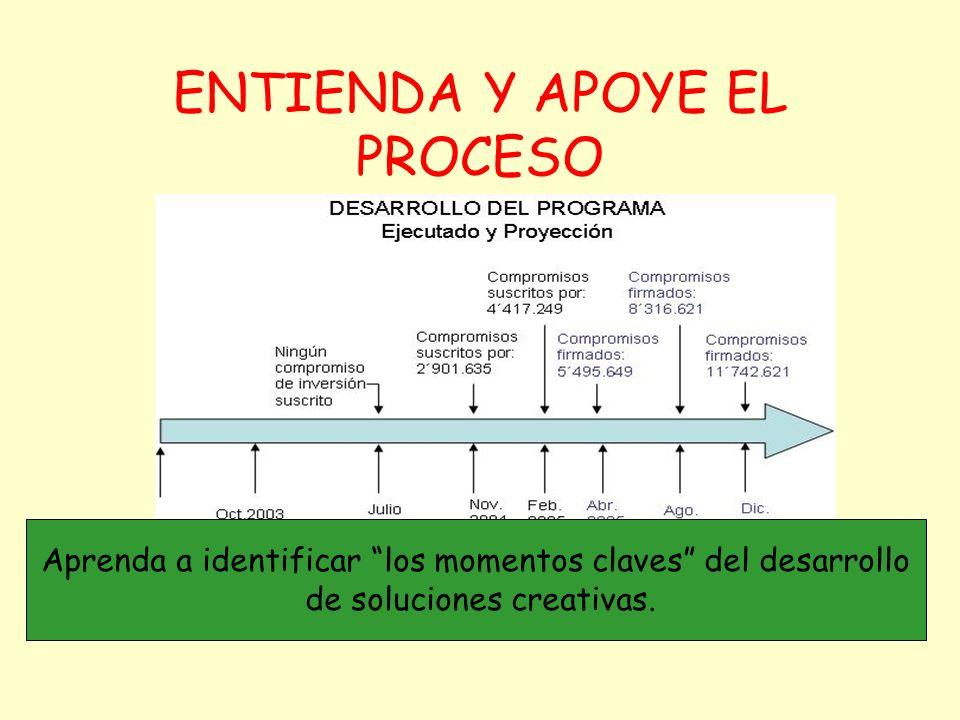 ENTIENDA Y APOYE EL PROCESO