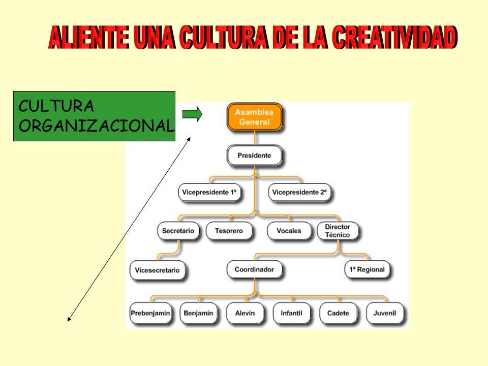 ALIENTE UNA CULTURA DE LA CREATIVIDAD