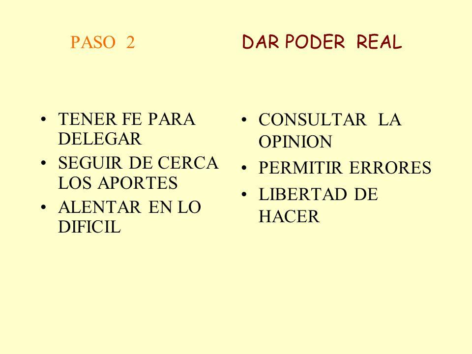PASO 2 DAR PODER REAL CONSULTAR LA OPINION. PERMITIR ERRORES. LIBERTAD DE HACER.