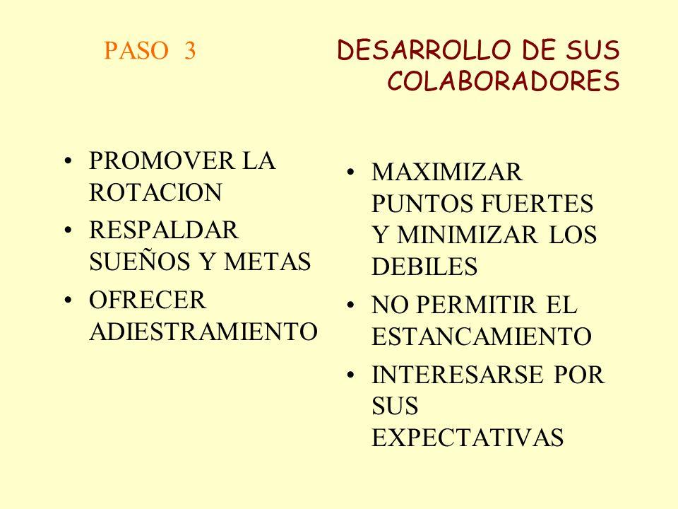 PASO 3 DESARROLLO DE SUS COLABORADORES