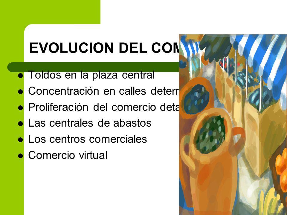 EVOLUCION DEL COMERCIO