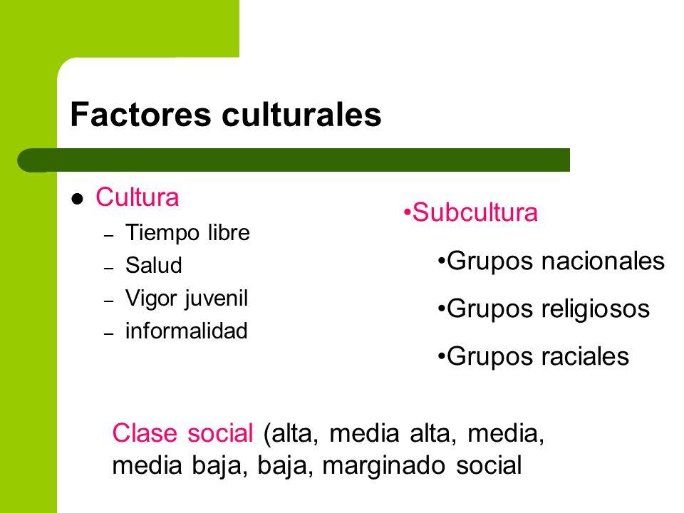 Factores culturales Cultura Subcultura Grupos nacionales