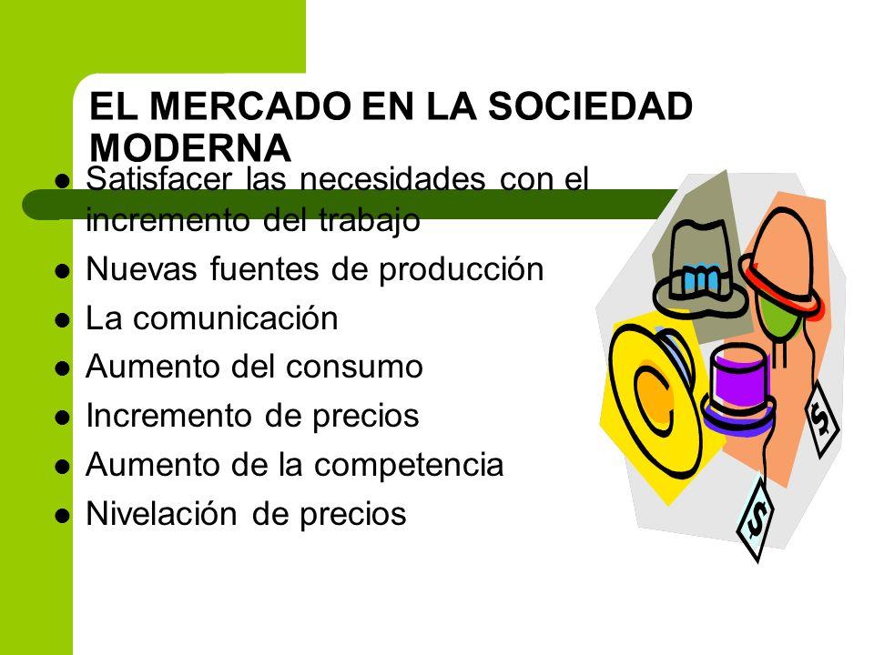 EL MERCADO EN LA SOCIEDAD MODERNA