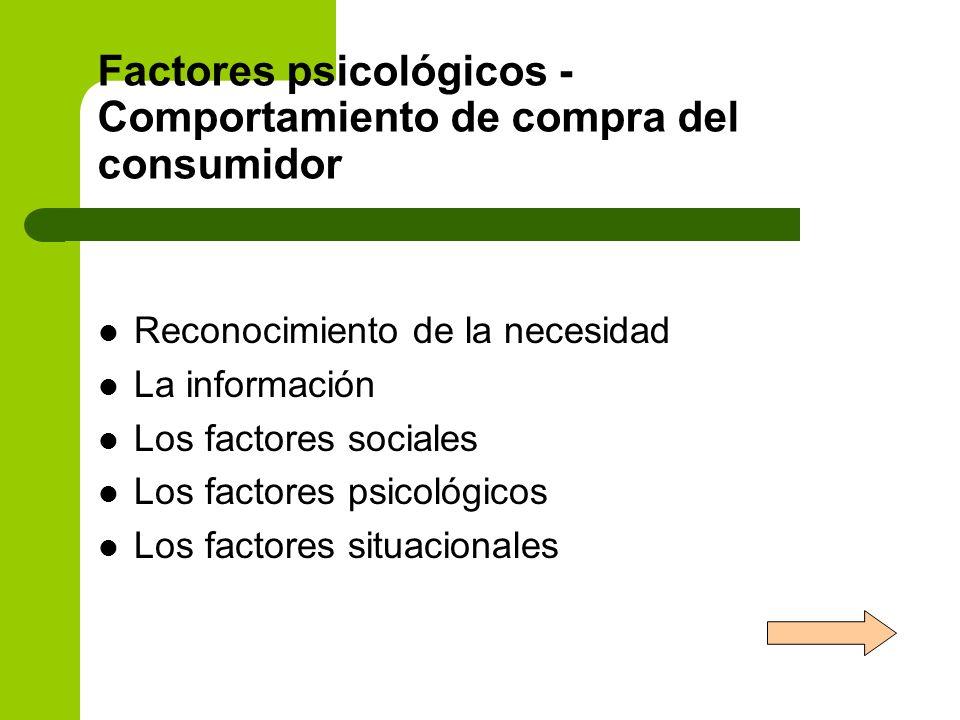 Factores psicológicos -Comportamiento de compra del consumidor