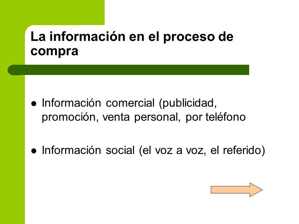 La información en el proceso de compra