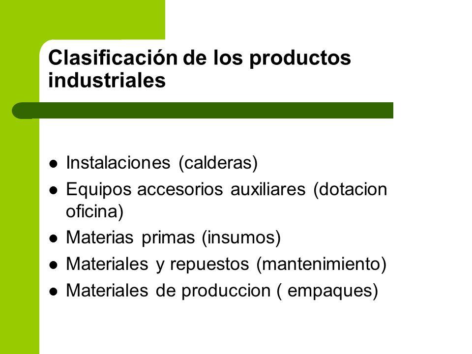 Clasificación de los productos industriales