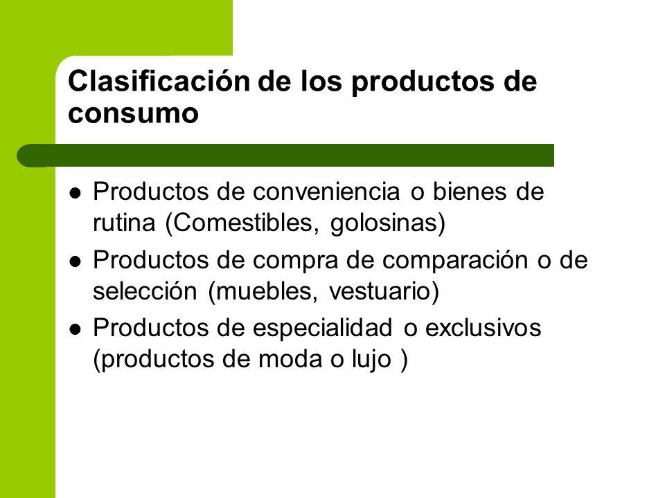 Clasificación de los productos de consumo