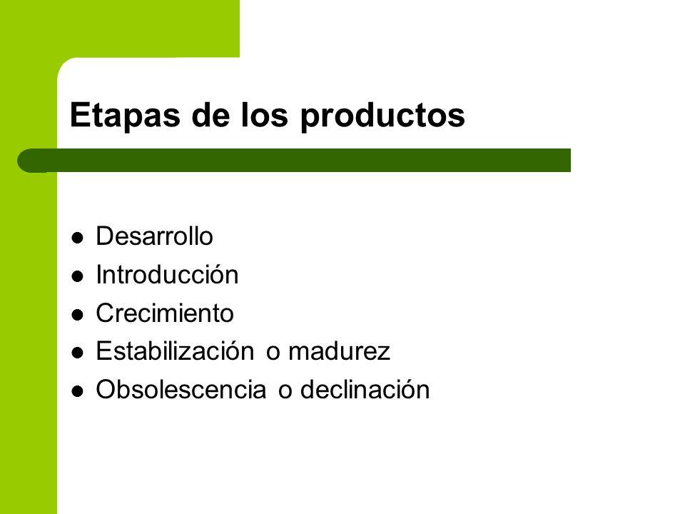 Etapas de los productos
