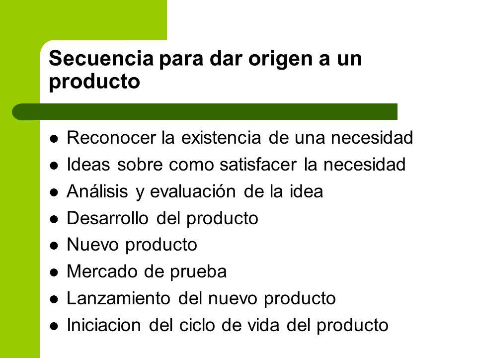 Secuencia para dar origen a un producto