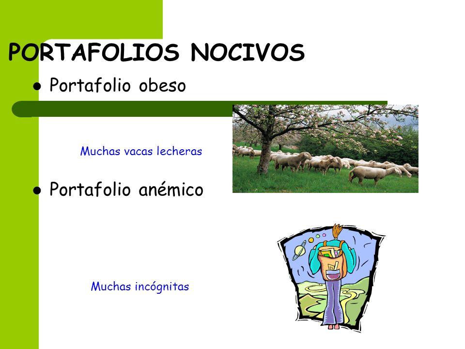 PORTAFOLIOS NOCIVOS Portafolio obeso Portafolio anémico