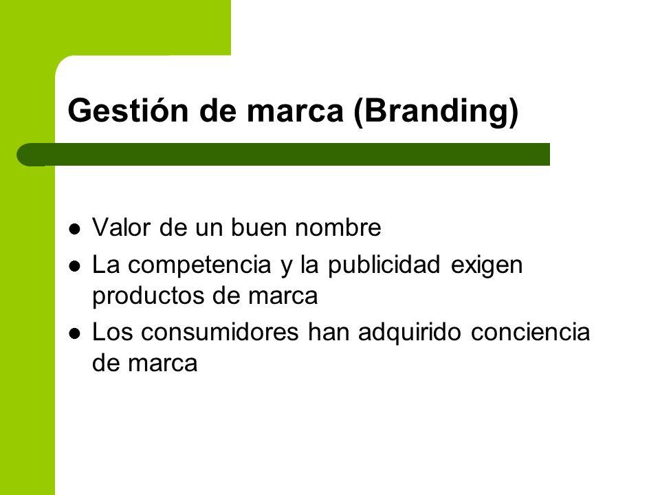 Gestión de marca (Branding)