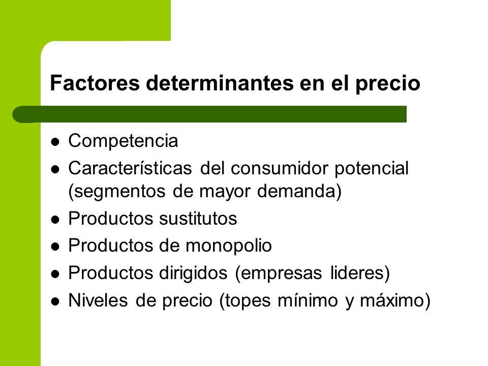 Factores determinantes en el precio