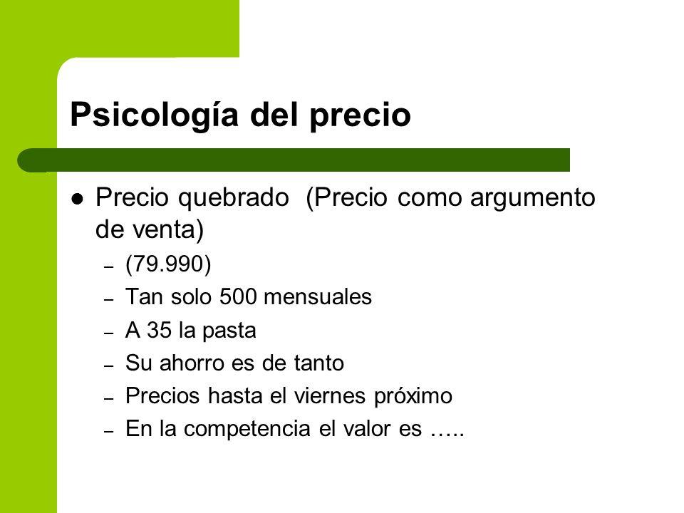Psicología del precio Precio quebrado (Precio como argumento de venta)