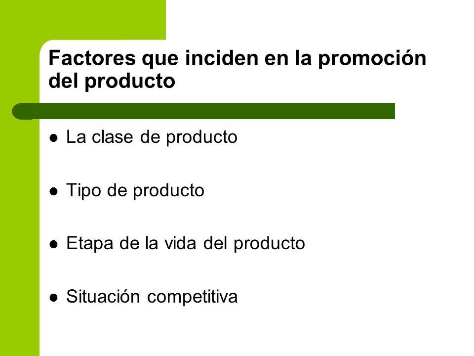 Factores que inciden en la promoción del producto
