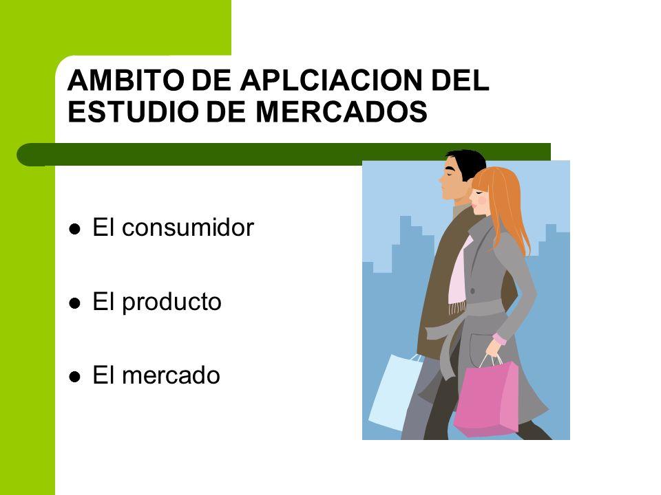 AMBITO DE APLCIACION DEL ESTUDIO DE MERCADOS