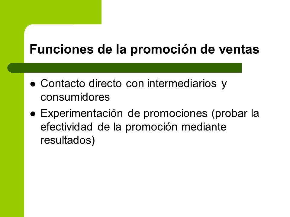 Funciones de la promoción de ventas