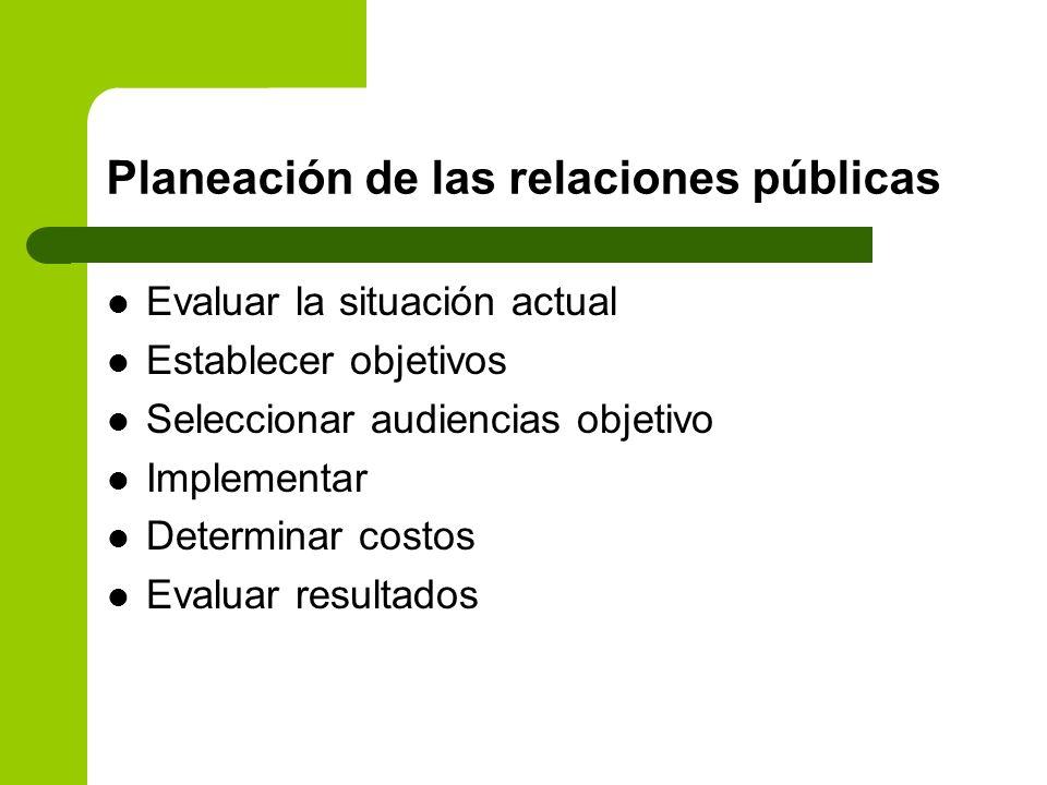 Planeación de las relaciones públicas