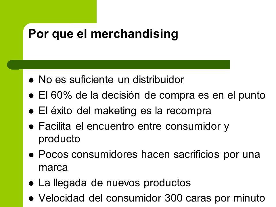 Por que el merchandising